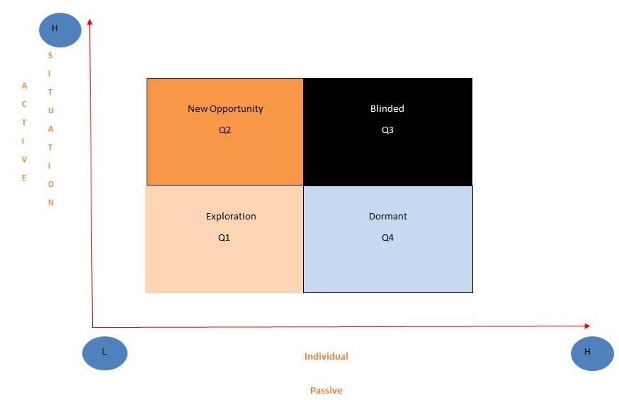 icf-chart